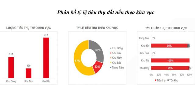 Cuối năm, đất nền khu Đông Sài Gòn lại nóng?